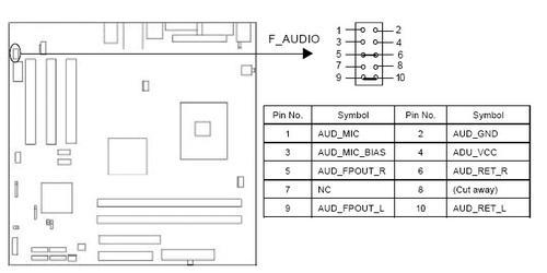 主板前置音频接线正确连接方法