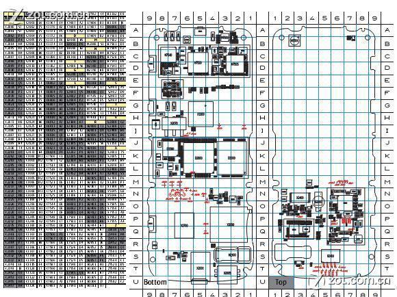 【诺基亚6120c电路原理图】-诺基亚6120论坛-zol