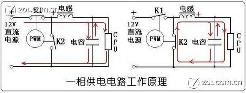 【cpu供电电路基本常识(转)】-msi微星p45论坛-zol