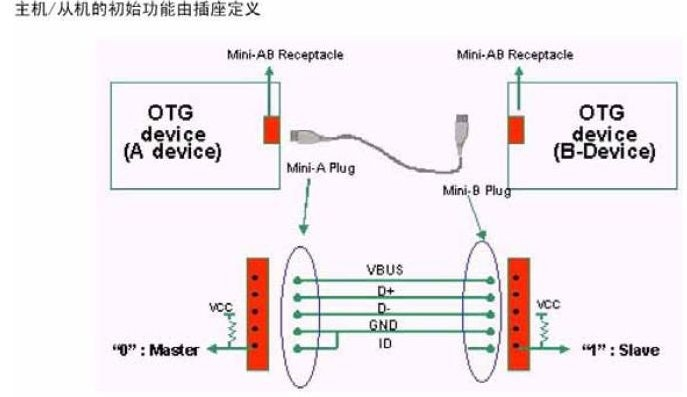 电路 电路图 电子 设计 素材 原理图 687_397